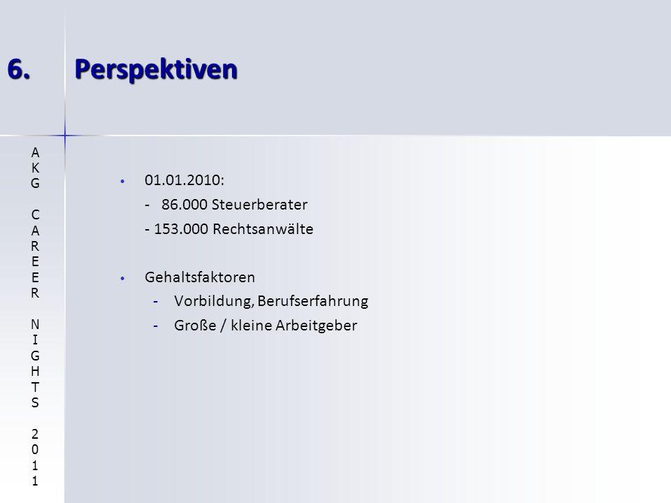 6.Perspektiven 01.01.2010: - 86.000 Steuerberater - 153.000 Rechtsanwälte Gehaltsfaktoren - -Vorbildung, Berufserfahrung - -Große / kleine Arbeitgeber