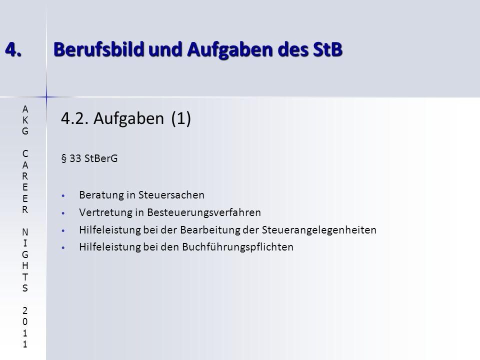 4.Berufsbild und Aufgaben des StB 4.2. Aufgaben (1) § 33 StBerG Beratung in Steuersachen Vertretung in Besteuerungsverfahren Hilfeleistung bei der Bea