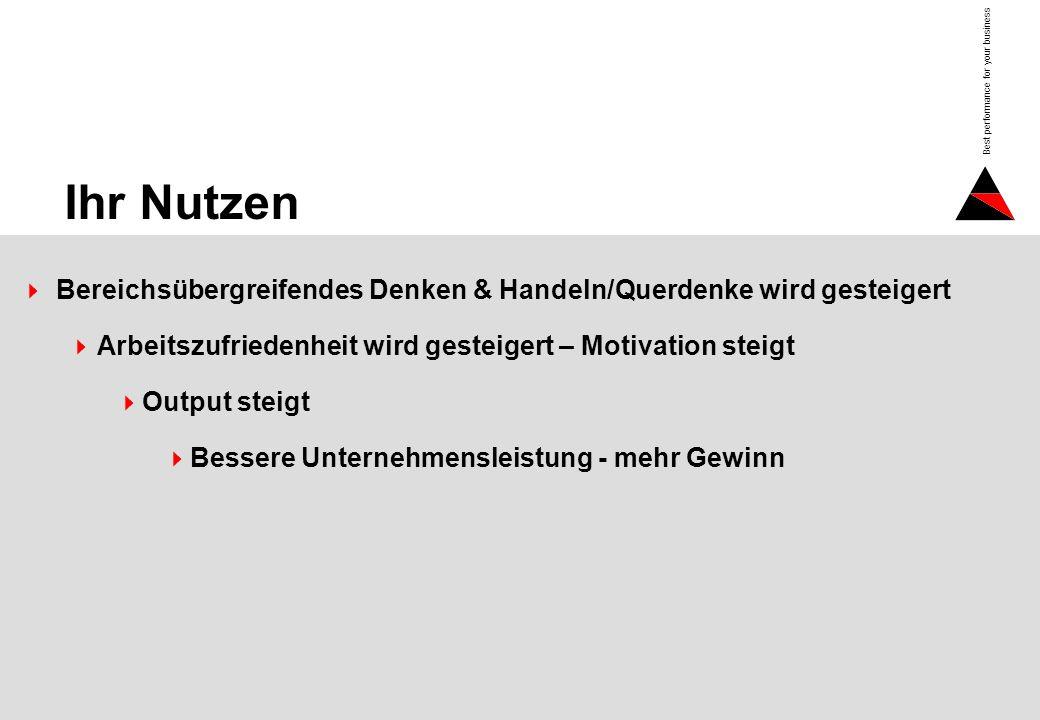 Seite 14 Best performance for your business Ihr Nutzen Bereichsübergreifendes Denken & Handeln/Querdenke wird gesteigert Arbeitszufriedenheit wird ges