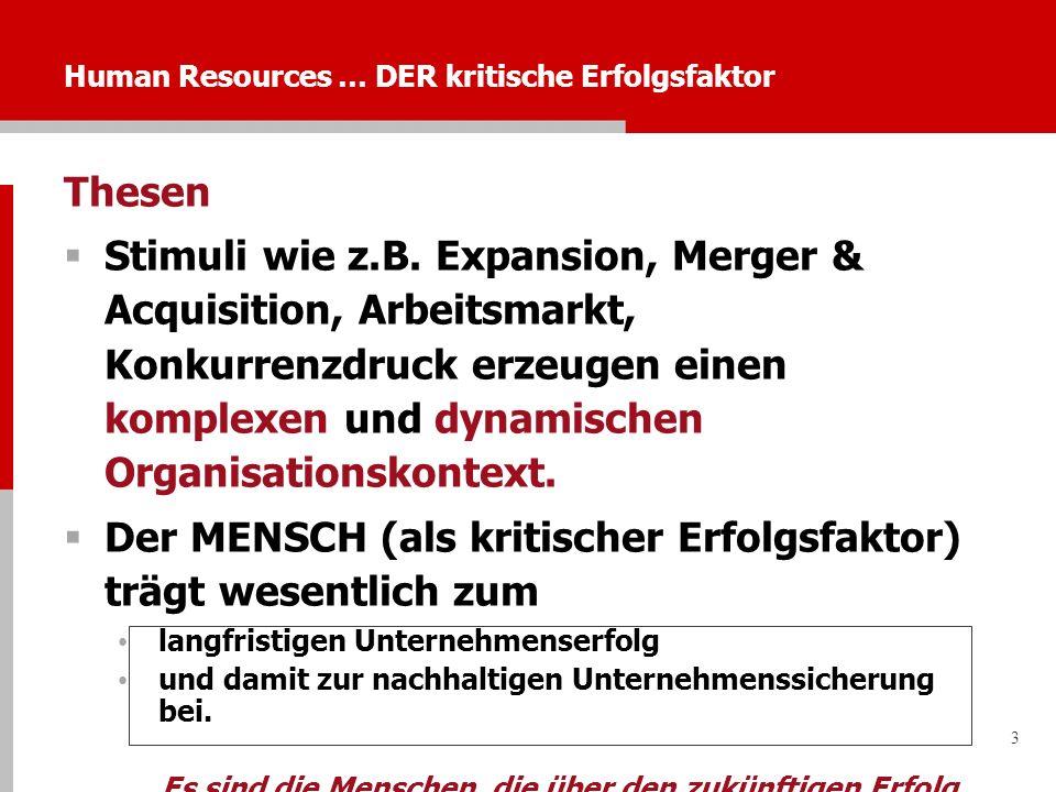 3 Human Resources … DER kritische Erfolgsfaktor Thesen Stimuli wie z.B. Expansion, Merger & Acquisition, Arbeitsmarkt, Konkurrenzdruck erzeugen einen
