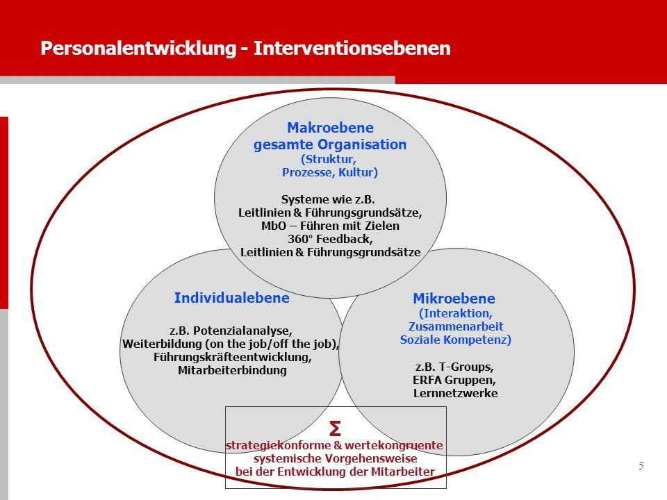 5 Personalentwicklung - Interventionsebenen Individualebene z.B. Potenzialanalyse, Weiterbildung (on the job/off the job), Führungskräfteentwicklung,