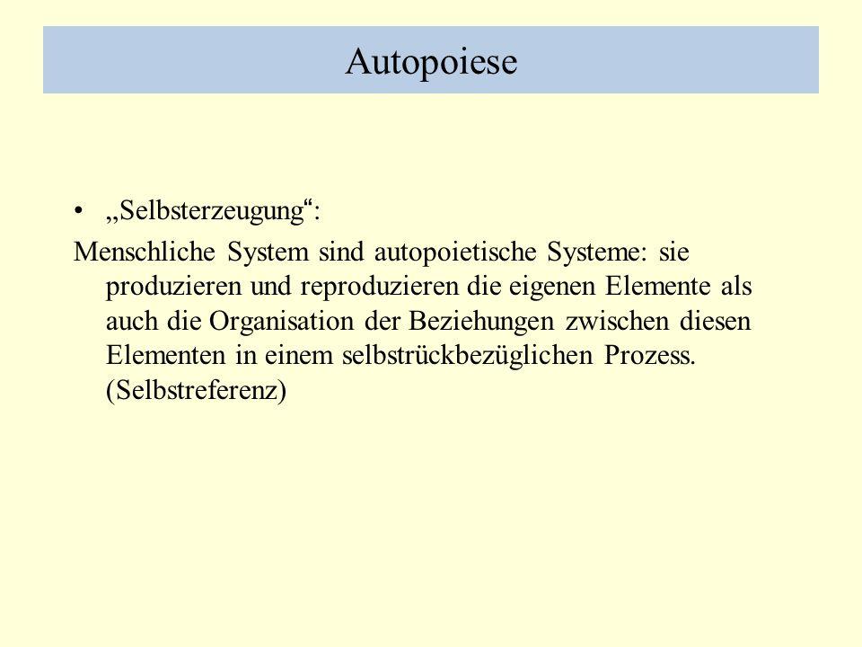 Autopoiese Selbsterzeugung: Menschliche System sind autopoietische Systeme: sie produzieren und reproduzieren die eigenen Elemente als auch die Organisation der Beziehungen zwischen diesen Elementen in einem selbstrückbezüglichen Prozess.