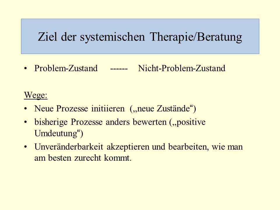 Ziel der systemischen Therapie/Beratung Problem-Zustand ------ Nicht-Problem-Zustand Wege: Neue Prozesse initiieren (neue Zustände) bisherige Prozesse anders bewerten (positive Umdeutung) Unveränderbarkeit akzeptieren und bearbeiten, wie man am besten zurecht kommt.