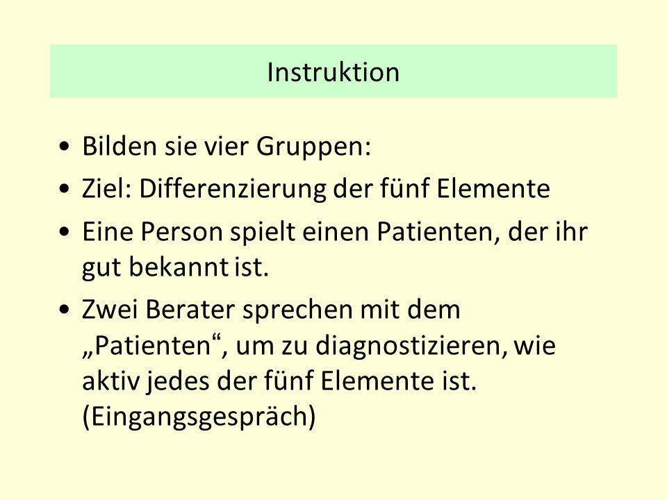 Instruktion Bilden sie vier Gruppen: Ziel: Differenzierung der fünf Elemente Eine Person spielt einen Patienten, der ihr gut bekannt ist. Zwei Berater