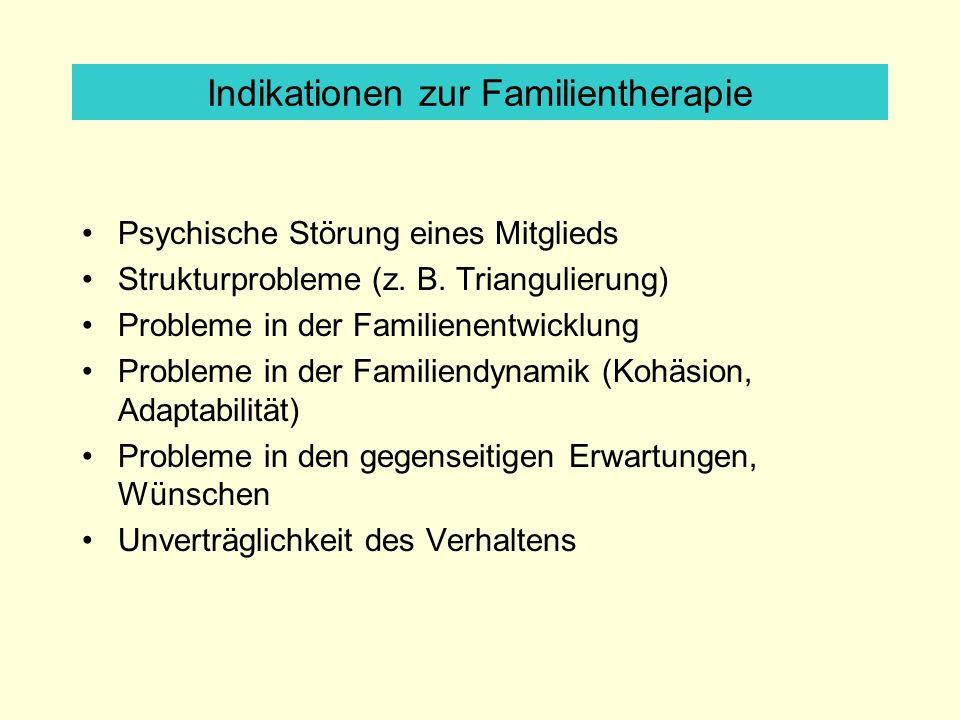 Indikationen zur Familientherapie Psychische Störung eines Mitglieds Strukturprobleme (z. B. Triangulierung) Probleme in der Familienentwicklung Probl