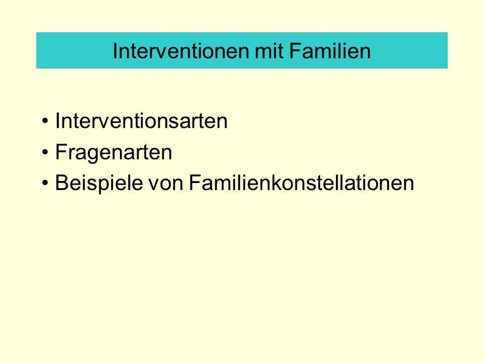 Interventionen mit Familien Interventionsarten Fragenarten Beispiele von Familienkonstellationen
