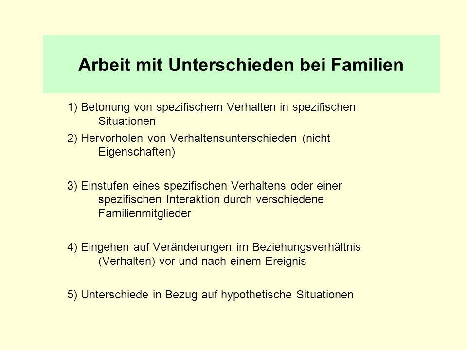 Arbeit mit Unterschieden bei Familien 1) Betonung von spezifischem Verhalten in spezifischen Situationen 2) Hervorholen von Verhaltensunterschieden (n