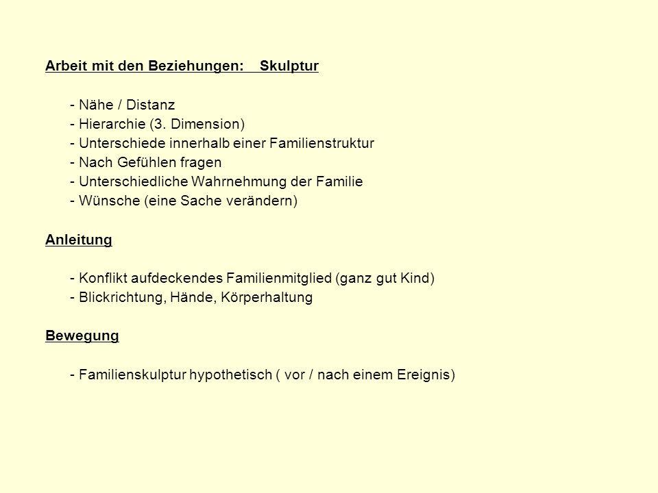 Arbeit mit den Beziehungen: Skulptur - Nähe / Distanz - Hierarchie (3. Dimension) - Unterschiede innerhalb einer Familienstruktur - Nach Gefühlen frag