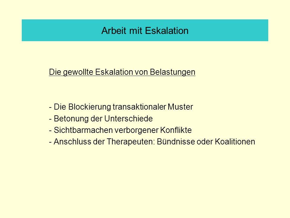 Arbeit mit Eskalation Die gewollte Eskalation von Belastungen - Die Blockierung transaktionaler Muster - Betonung der Unterschiede - Sichtbarmachen ve