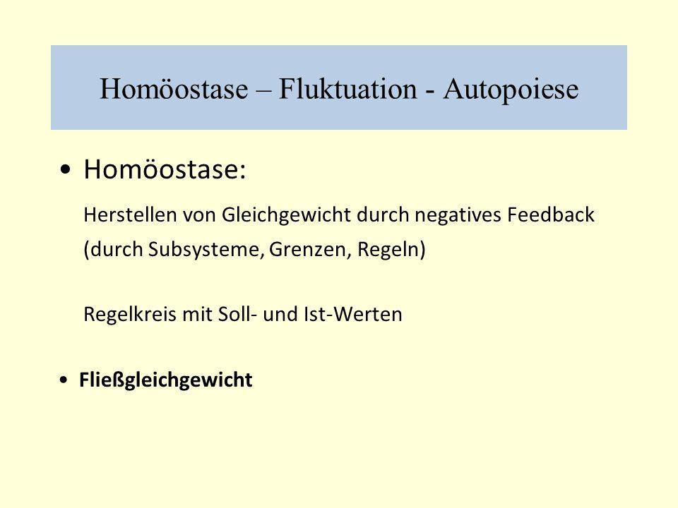 Homöostase – Fluktuation - Autopoiese Homöostase: Herstellen von Gleichgewicht durch negatives Feedback (durch Subsysteme, Grenzen, Regeln) Regelkreis mit Soll- und Ist-Werten Fließgleichgewicht