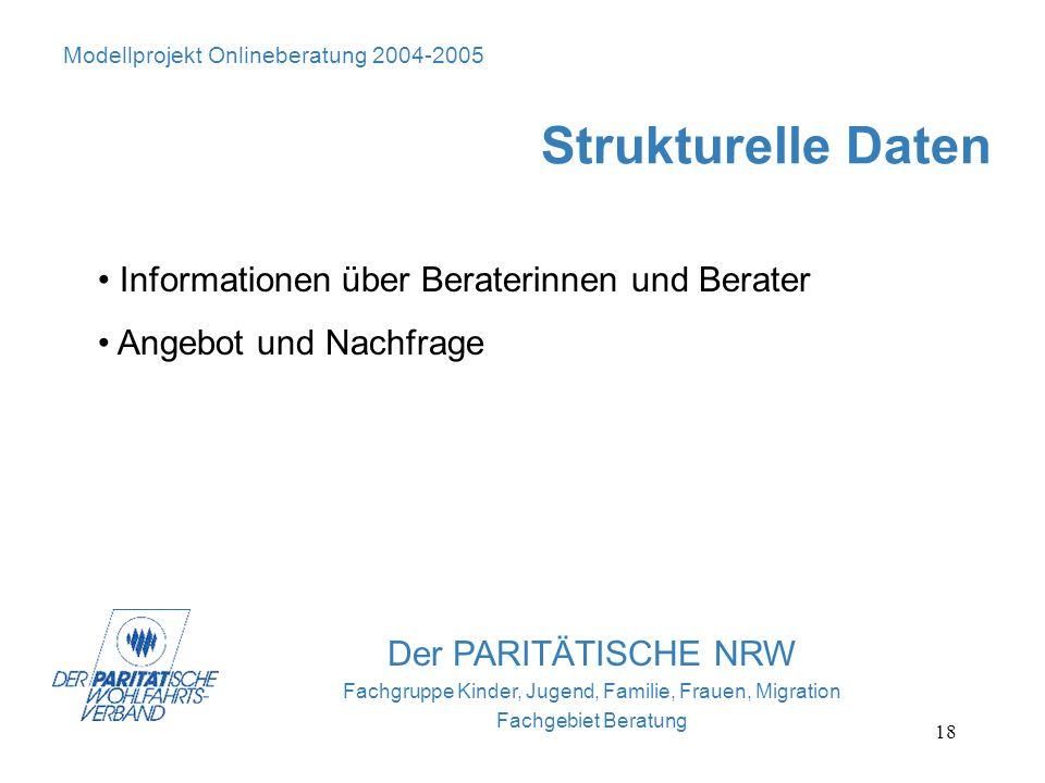 18 Der PARITÄTISCHE NRW Fachgruppe Kinder, Jugend, Familie, Frauen, Migration Fachgebiet Beratung Modellprojekt Onlineberatung 2004-2005 Strukturelle