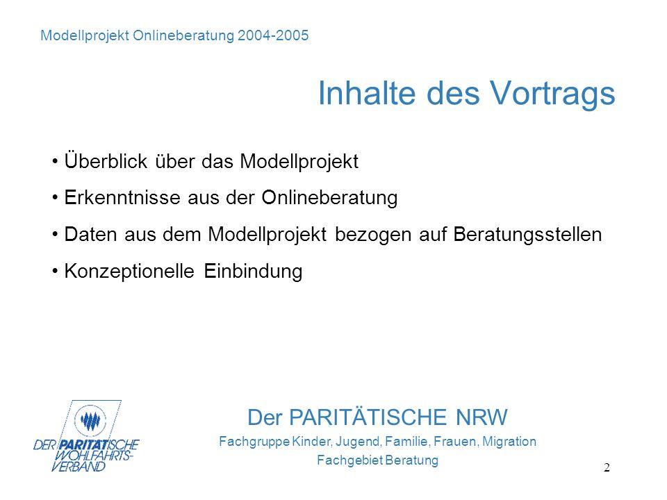 2 Der PARITÄTISCHE NRW Fachgruppe Kinder, Jugend, Familie, Frauen, Migration Fachgebiet Beratung Inhalte des Vortrags Modellprojekt Onlineberatung 200