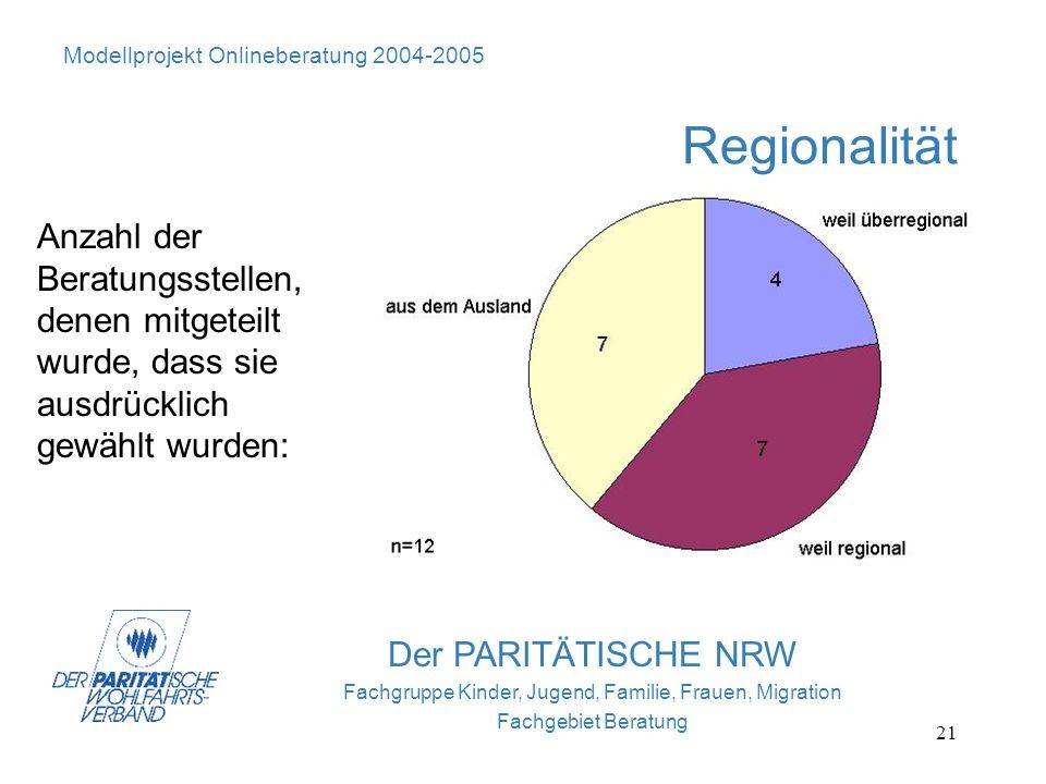 21 Der PARITÄTISCHE NRW Fachgruppe Kinder, Jugend, Familie, Frauen, Migration Fachgebiet Beratung Regionalität Modellprojekt Onlineberatung 2004-2005