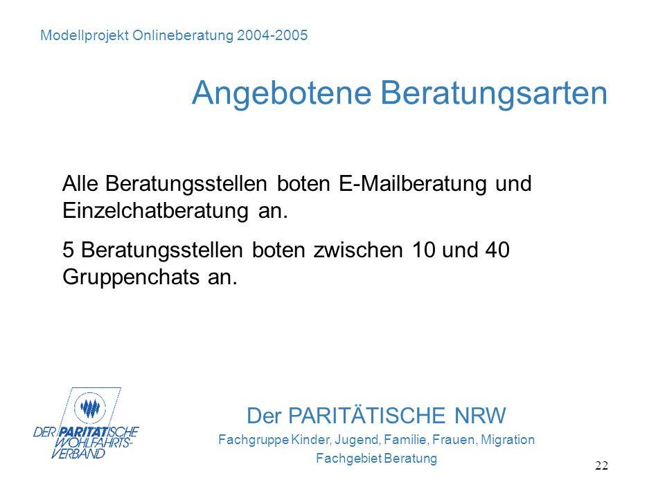 22 Der PARITÄTISCHE NRW Fachgruppe Kinder, Jugend, Familie, Frauen, Migration Fachgebiet Beratung Angebotene Beratungsarten Modellprojekt Onlineberatu