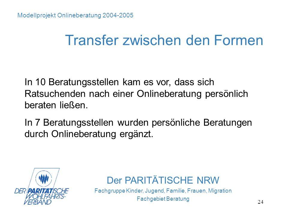 24 Der PARITÄTISCHE NRW Fachgruppe Kinder, Jugend, Familie, Frauen, Migration Fachgebiet Beratung Modellprojekt Onlineberatung 2004-2005 Transfer zwis