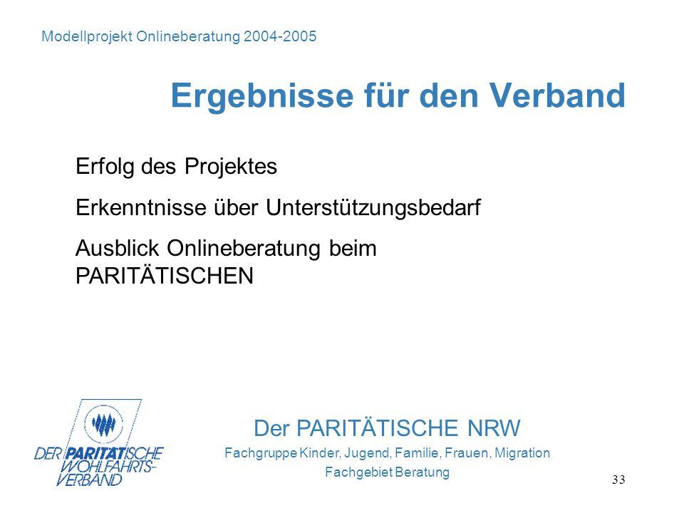 33 Der PARITÄTISCHE NRW Fachgruppe Kinder, Jugend, Familie, Frauen, Migration Fachgebiet Beratung Ergebnisse für den Verband Modellprojekt Onlineberat