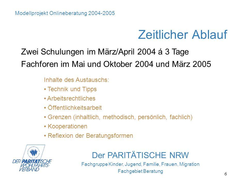6 Der PARITÄTISCHE NRW Fachgruppe Kinder, Jugend, Familie, Frauen, Migration Fachgebiet Beratung Zeitlicher Ablauf Zwei Schulungen im März/April 2004
