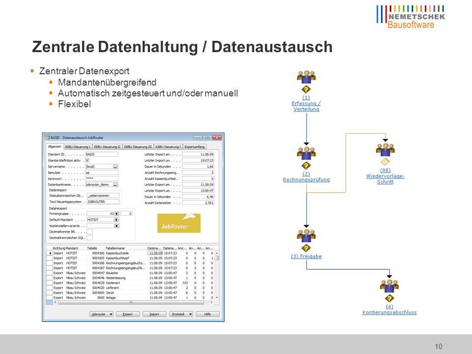 Zentraler Datenexport Mandantenübergreifend Automatisch zeitgesteuert und/oder manuell Flexibel 10 Zentrale Datenhaltung / Datenaustausch
