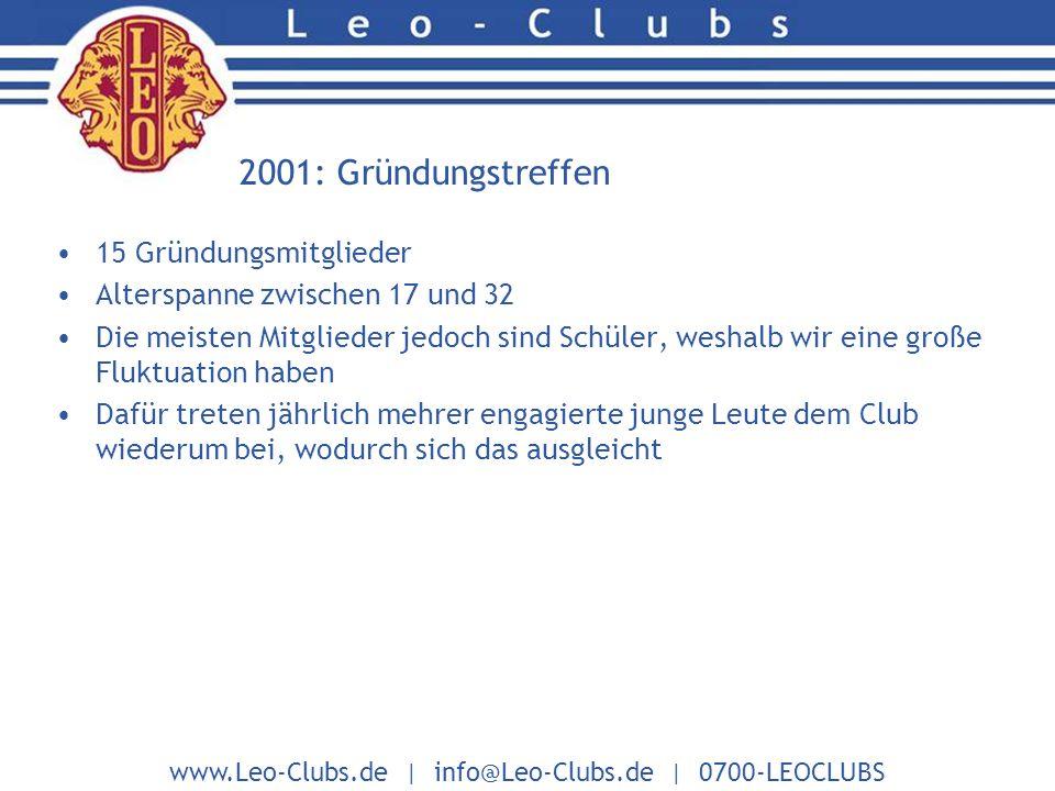 www.Leo-Clubs.de | info@Leo-Clubs.de | 0700-LEOCLUBS 2001: Gründungstreffen 15 Gründungsmitglieder Alterspanne zwischen 17 und 32 Die meisten Mitglieder jedoch sind Schüler, weshalb wir eine große Fluktuation haben Dafür treten jährlich mehrer engagierte junge Leute dem Club wiederum bei, wodurch sich das ausgleicht