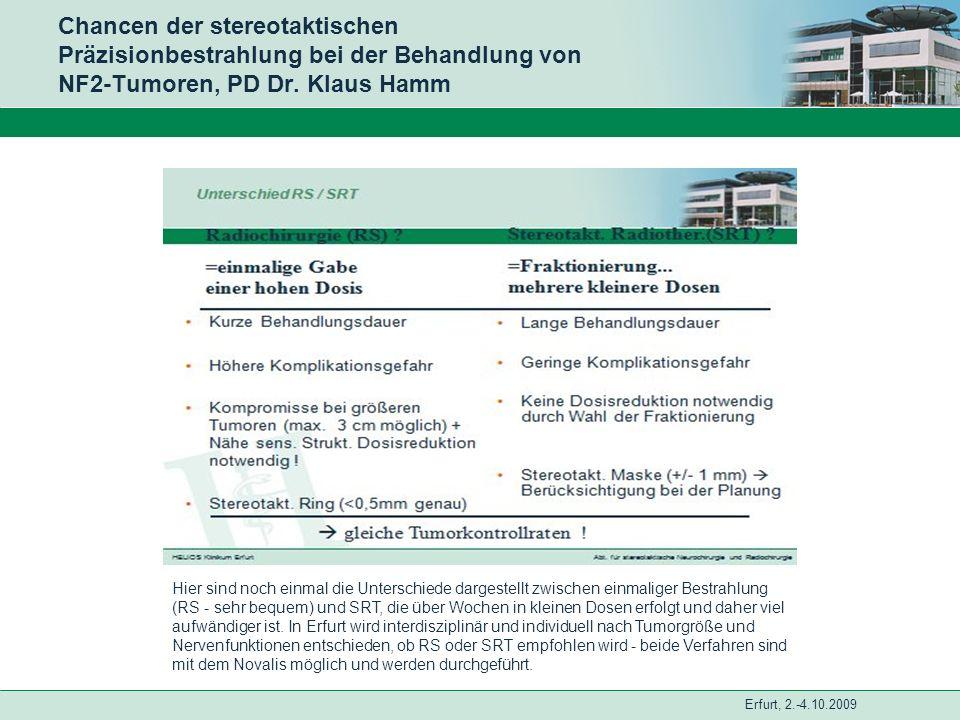Erfurt, 2.-4.10.2009 Chancen der stereotaktischen Präzisionbestrahlung bei der Behandlung von NF2-Tumoren, PD Dr. Klaus Hamm Hier sind noch einmal die