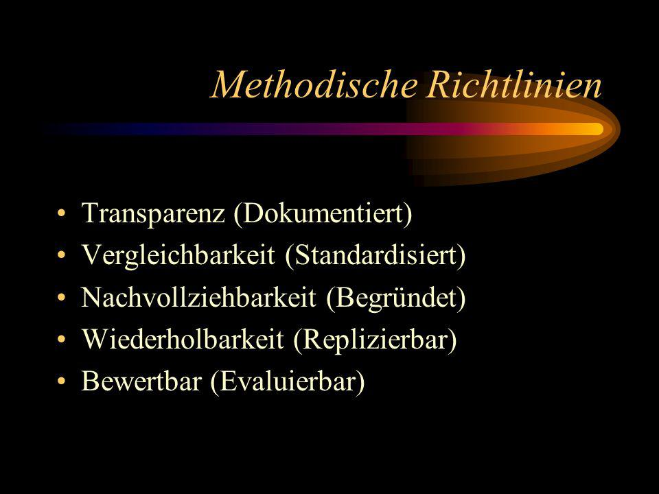 Methodische Richtlinien Transparenz (Dokumentiert) Vergleichbarkeit (Standardisiert) Nachvollziehbarkeit (Begründet) Wiederholbarkeit (Replizierbar) Bewertbar (Evaluierbar)