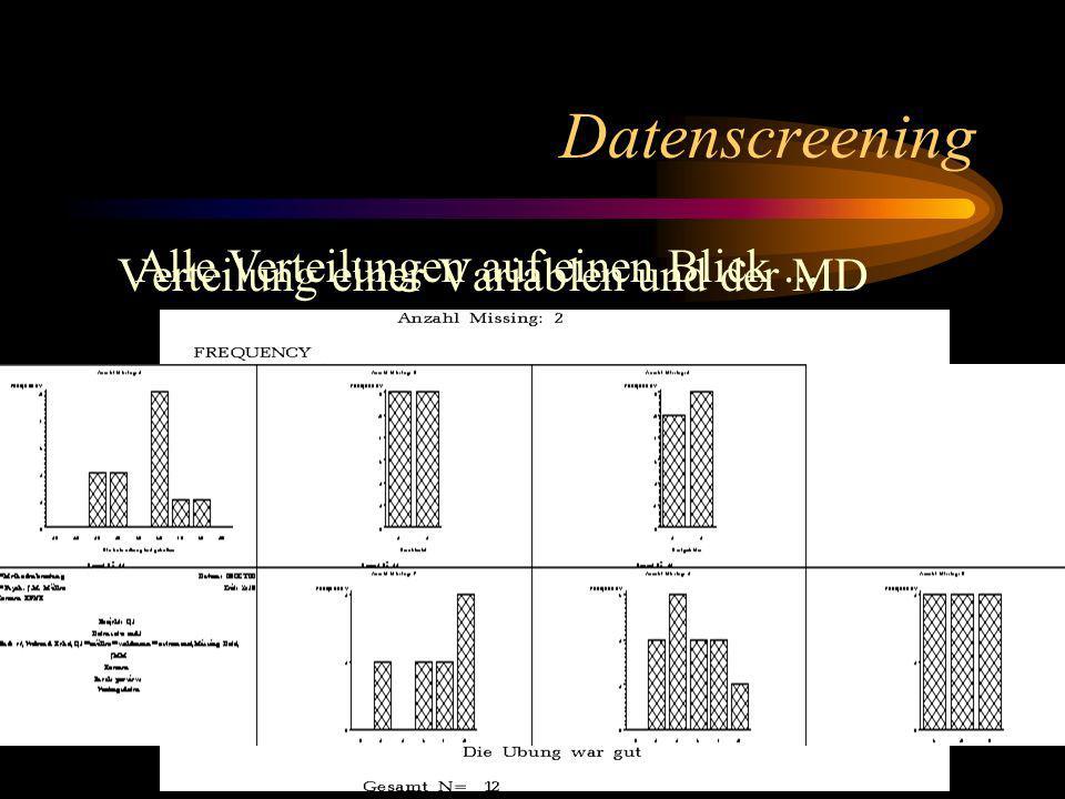 Datenscreening Verteilung einer Variablen und der MD Alle Verteilungen auf einen Blick...
