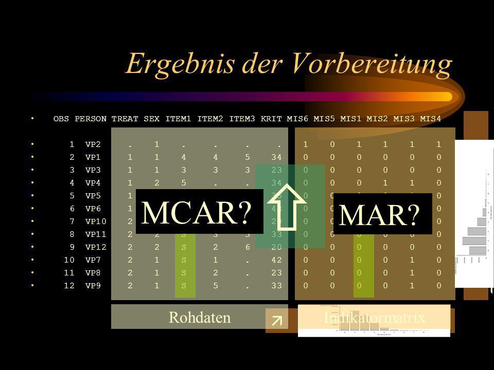 Ergebnis der Vorbereitung OBS PERSON TREAT SEX ITEM1 ITEM2 ITEM3 KRIT MIS6 MIS5 MIS1 MIS2 MIS3 MIS4 1 VP2.