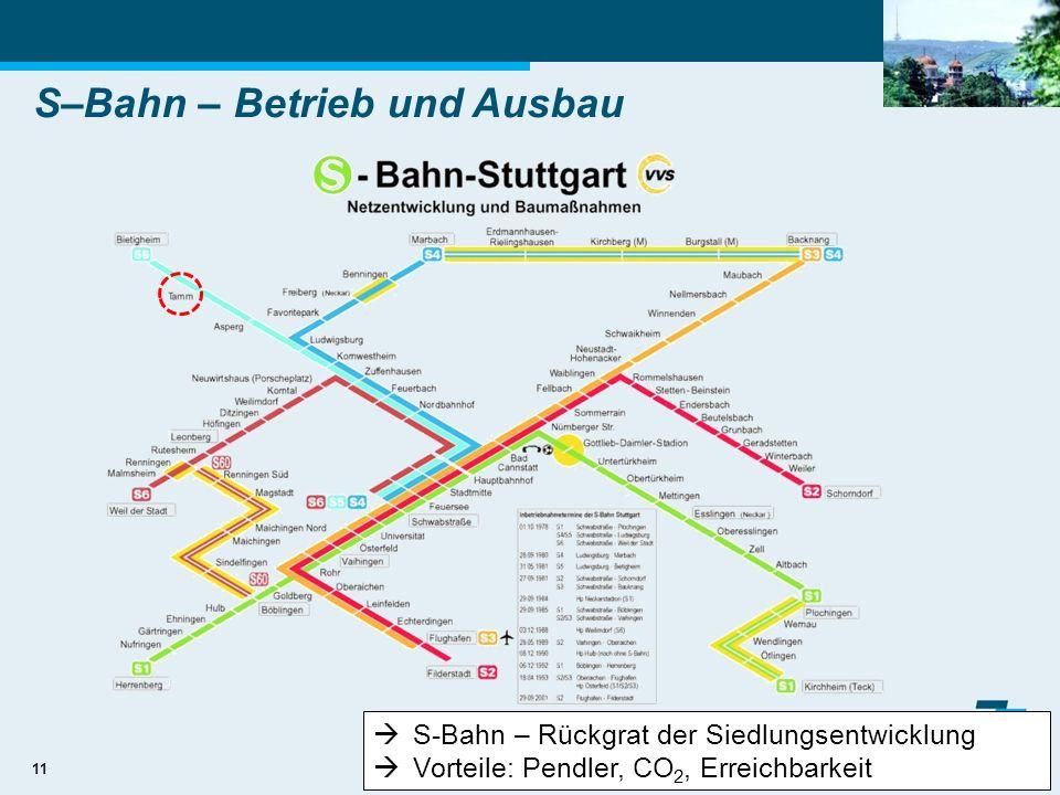 11 S–Bahn – Betrieb und Ausbau S-Bahn – Rückgrat der Siedlungsentwicklung Vorteile: Pendler, CO 2, Erreichbarkeit