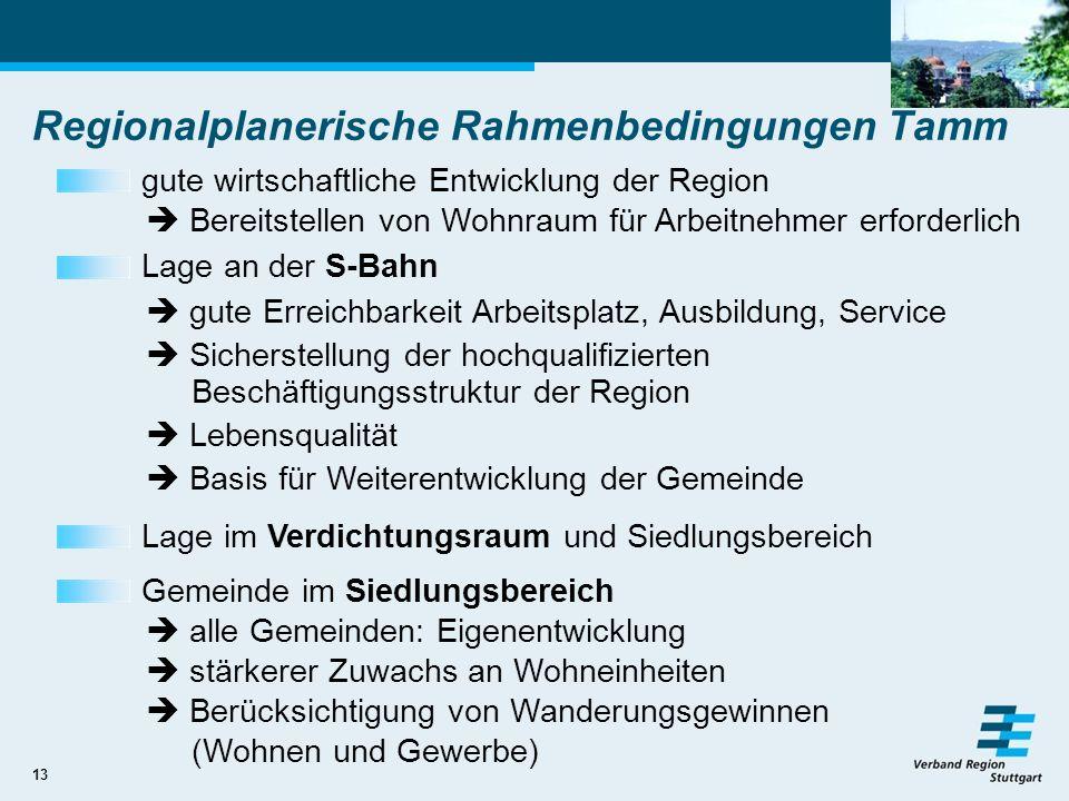 13 Regionalplanerische Rahmenbedingungen Tamm gute wirtschaftliche Entwicklung der Region Bereitstellen von Wohnraum für Arbeitnehmer erforderlich Lag