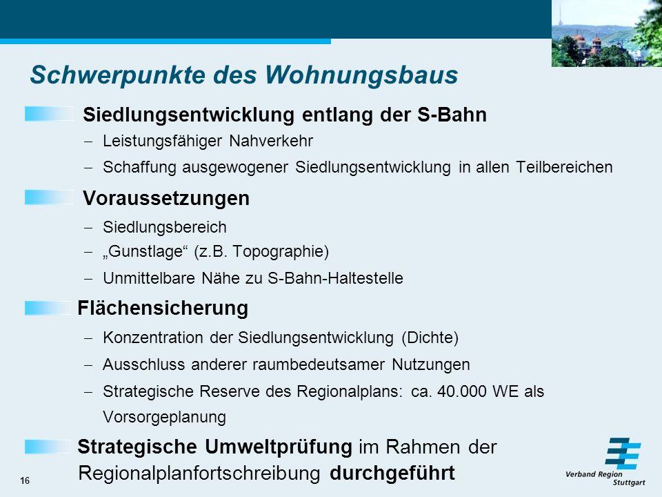 16 Schwerpunkte des Wohnungsbaus Siedlungsentwicklung entlang der S-Bahn Leistungsfähiger Nahverkehr Schaffung ausgewogener Siedlungsentwicklung in al