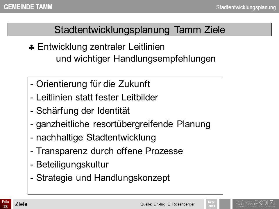 GEMEINDE TAMM Stadtentwicklungsplanung Sept. 2011 Folie 23 - Orientierung für die Zukunft - Leitlinien statt fester Leitbilder - Schärfung der Identit