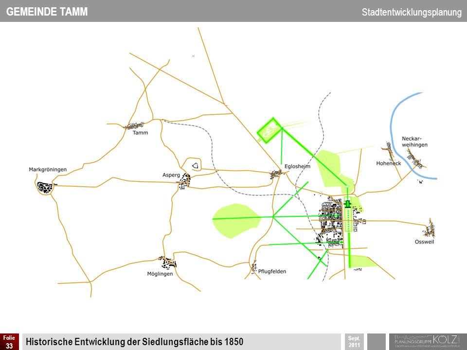 GEMEINDE TAMM Stadtentwicklungsplanung Sept. 2011 Folie 33 Historische Entwicklung der Siedlungsfläche bis 1850