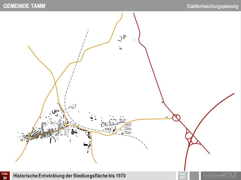 GEMEINDE TAMM Stadtentwicklungsplanung Sept. 2011 Folie 34 Historische Entwicklung der Siedlungsfläche bis 1970
