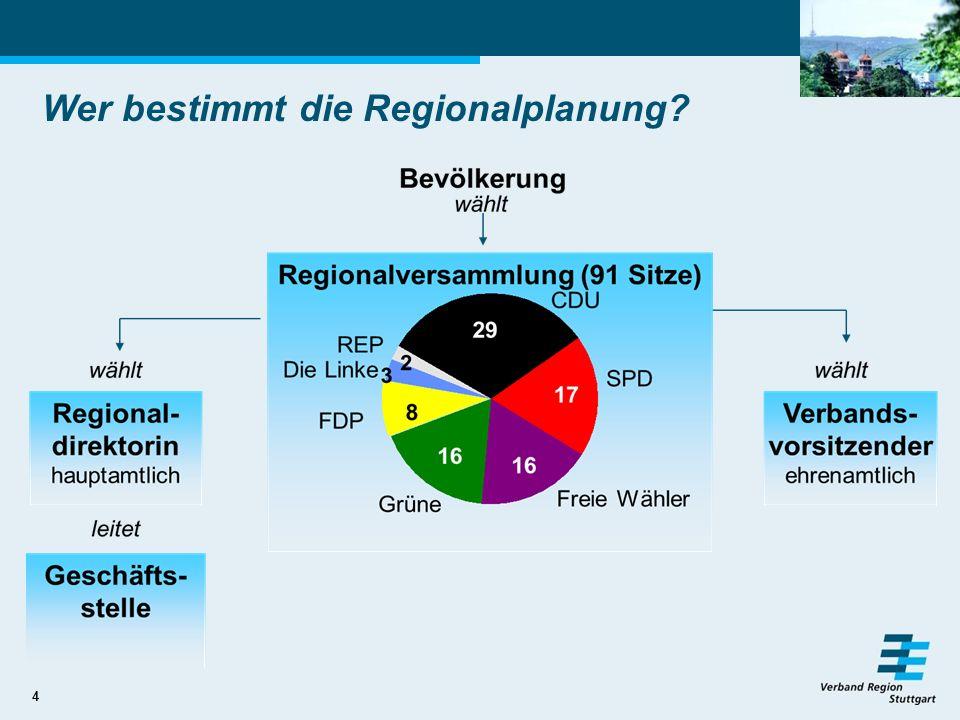 4 Wer bestimmt die Regionalplanung?