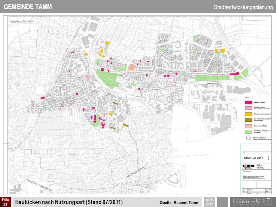 GEMEINDE TAMM Stadtentwicklungsplanung Sept. 2011 Folie 47 Baulücken nach Nutzungsart (Stand 07/2011) Quelle: Bauamt Tamm