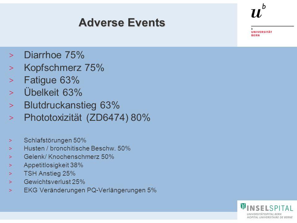 Adverse Events Diarrhoe 75% Kopfschmerz 75% Fatigue 63% Übelkeit 63% Blutdruckanstieg 63% Phototoxizität (ZD6474) 80% Schlafstörungen 50% Husten / bro