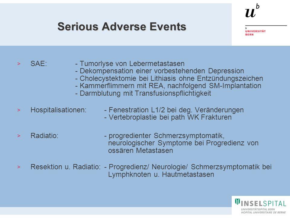 Serious Adverse Events SAE: - Tumorlyse von Lebermetastasen - Dekompensation einer vorbestehenden Depression - Cholecystektomie bei Lithiasis ohne Ent