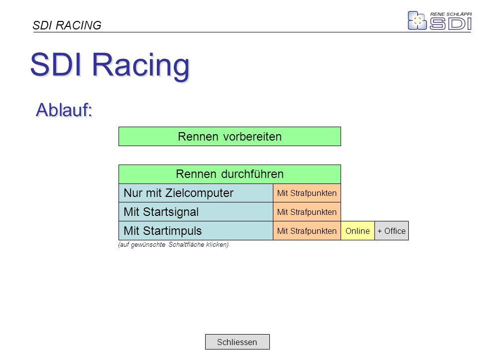 SDI Racing SDI RACING Nur mit Zielcomputer Mit Startsignal Mit Startimpuls Rennen vorbereiten Mit Strafpunkten Rennen durchführen Online+ Office Schliessen Ablauf: (auf gewünschte Schaltfläche klicken)