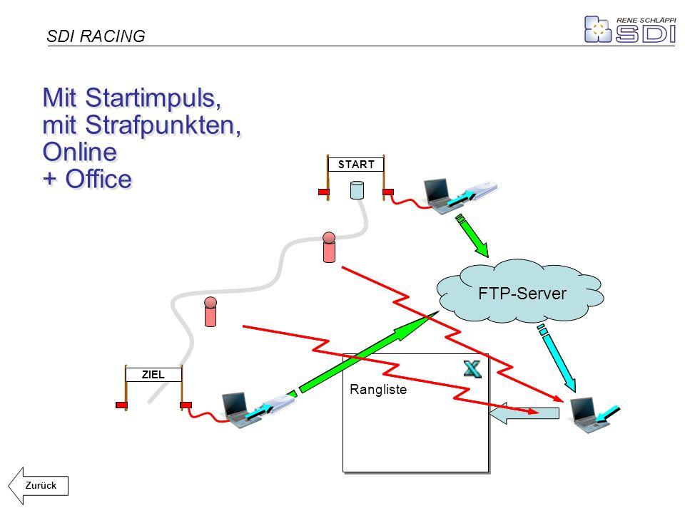 Rangliste START ZIEL Mit Startimpuls, mit Strafpunkten, Online + Office Mit Startimpuls, mit Strafpunkten, Online + Office SDI RACING Zurück FTP-Server
