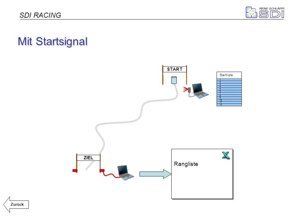 START ZIEL Startliste 10 12 11 Mit Startsignal SDI RACING Zurück 9 8 7 6 5 4 3 2 1 Rangliste