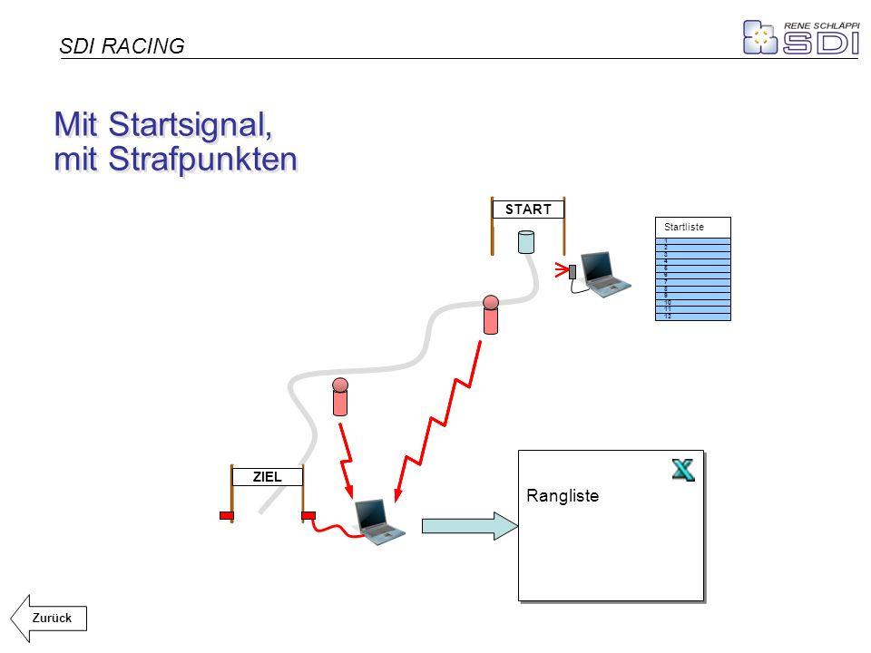 START ZIEL Startliste 10 12 11 Mit Startsignal, mit Strafpunkten Mit Startsignal, mit Strafpunkten SDI RACING Zurück 9 8 7 6 5 4 3 2 1 Rangliste