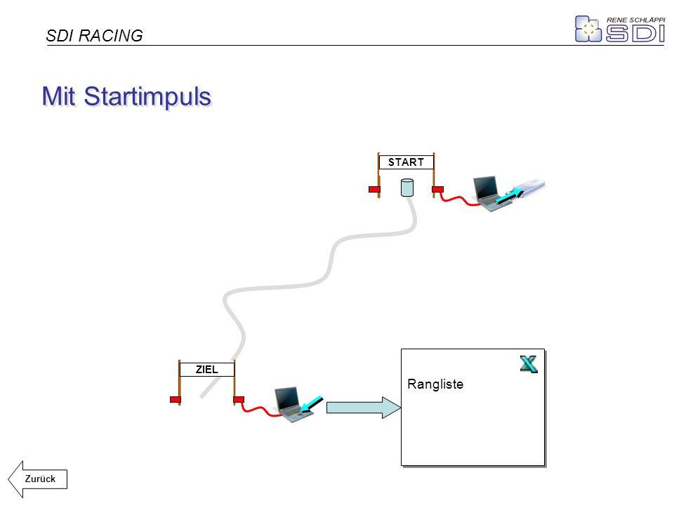 START ZIEL Mit Startimpuls SDI RACING Zurück Rangliste