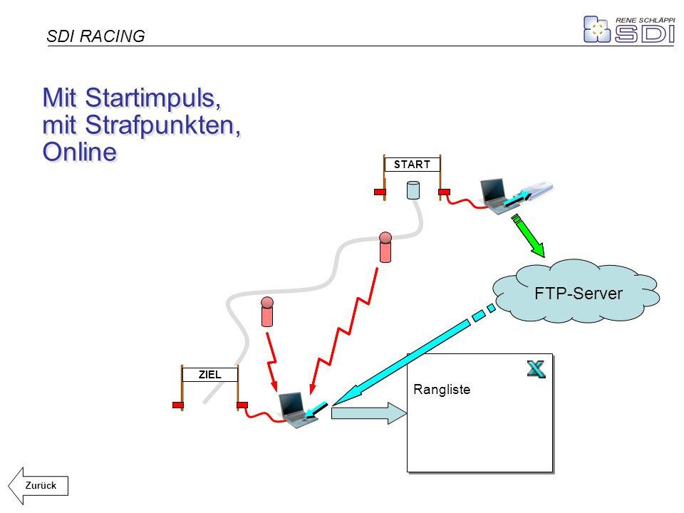 START ZIEL Mit Startimpuls, mit Strafpunkten, Online Mit Startimpuls, mit Strafpunkten, Online SDI RACING Zurück Rangliste FTP-Server