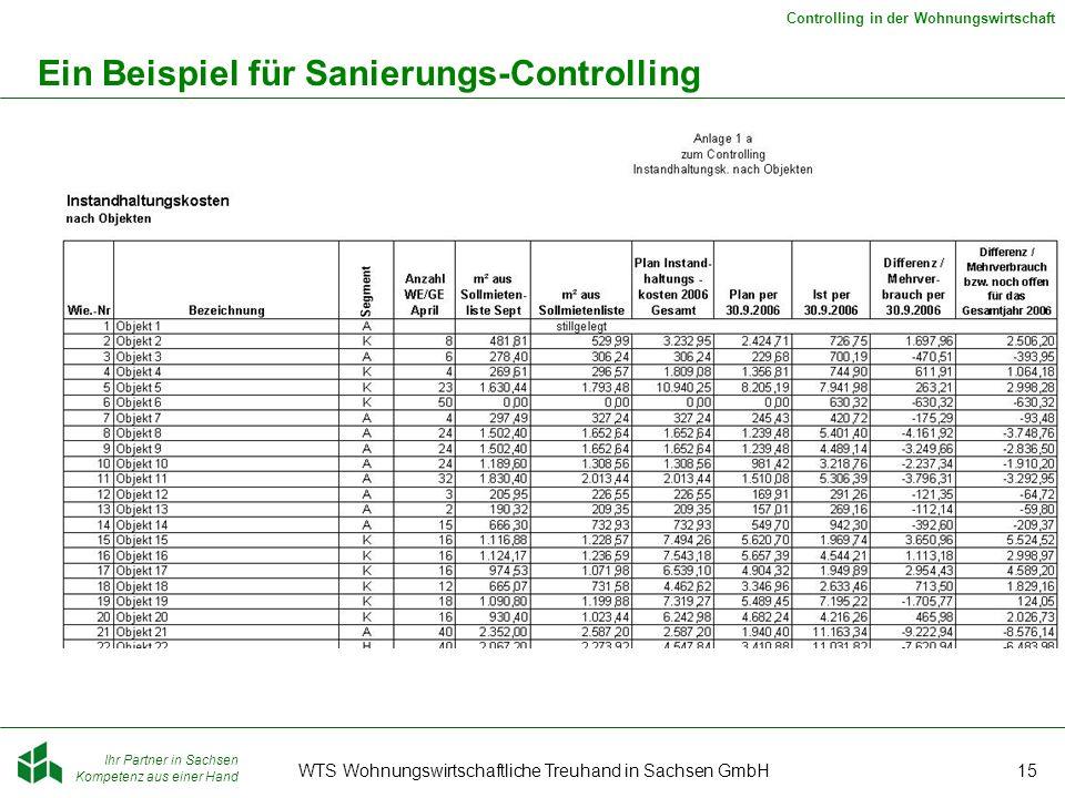 Ihr Partner in Sachsen Kompetenz aus einer Hand Controlling in der Wohnungswirtschaft WTS Wohnungswirtschaftliche Treuhand in Sachsen GmbH15 Ein Beisp