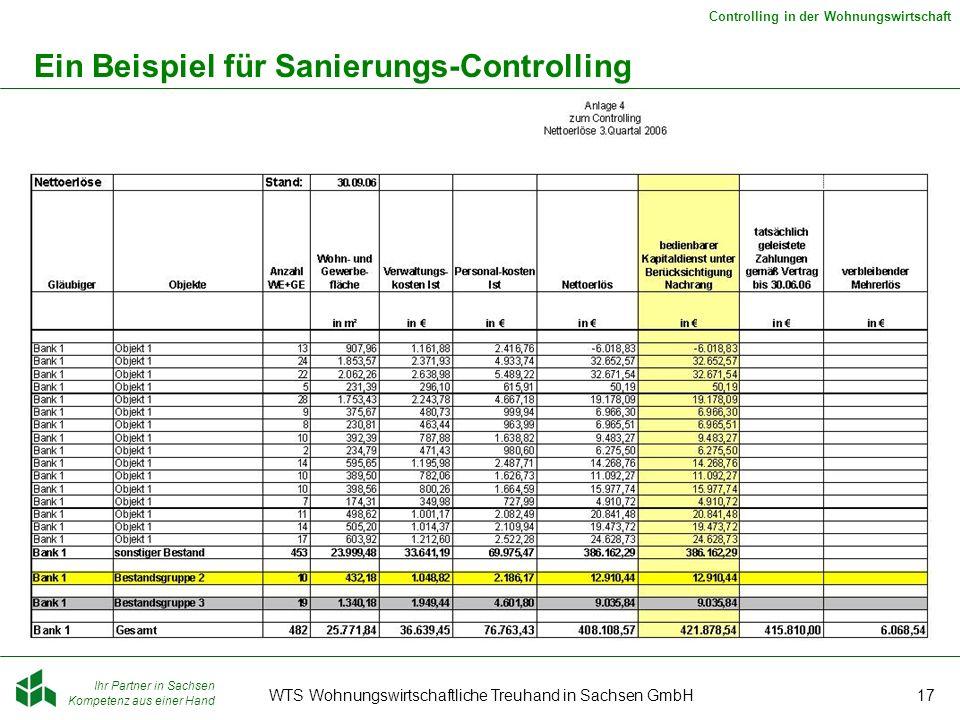 Ihr Partner in Sachsen Kompetenz aus einer Hand Controlling in der Wohnungswirtschaft WTS Wohnungswirtschaftliche Treuhand in Sachsen GmbH17 Ein Beisp
