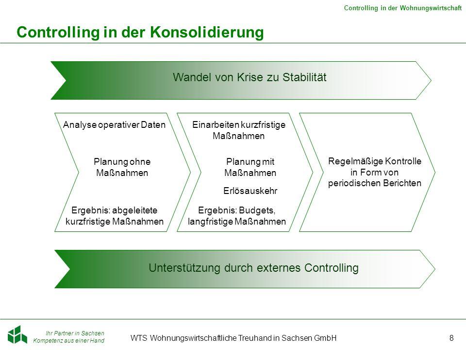 Ihr Partner in Sachsen Kompetenz aus einer Hand Controlling in der Wohnungswirtschaft WTS Wohnungswirtschaftliche Treuhand in Sachsen GmbH9 Konsolidierung Auf Basis der operativen Daten werden kurzfristige Maßnahmen abgeleitet um die Krise zu verhindern.