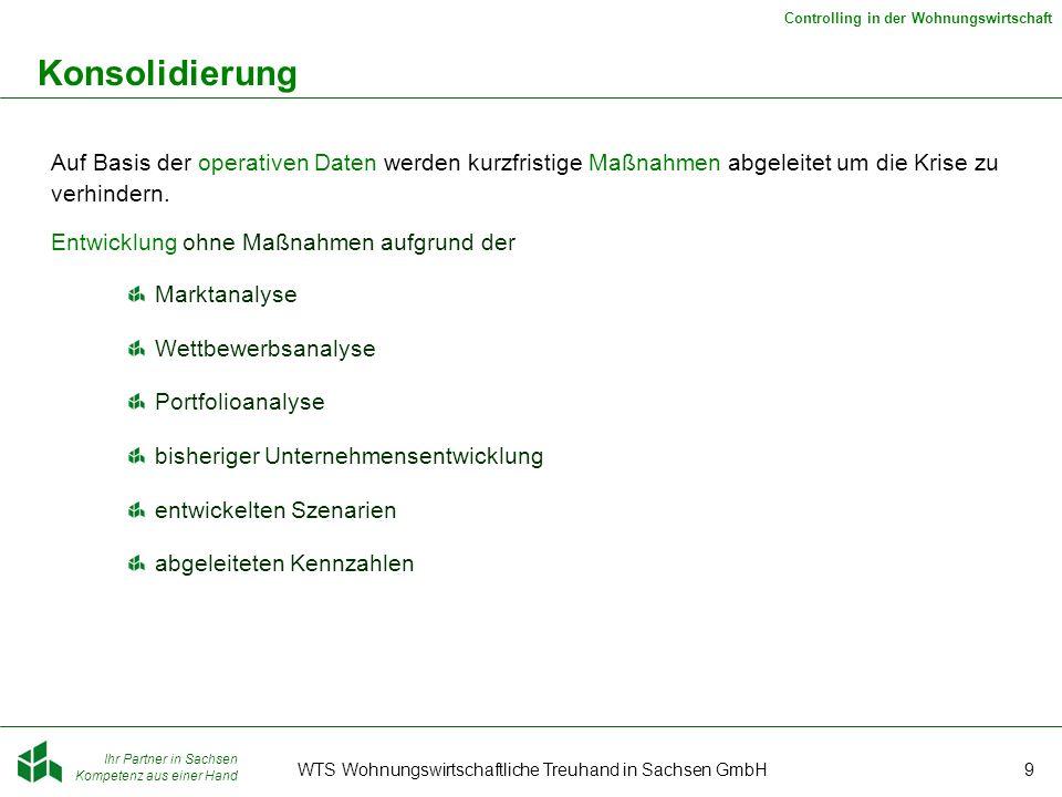 Ihr Partner in Sachsen Kompetenz aus einer Hand Controlling in der Wohnungswirtschaft WTS Wohnungswirtschaftliche Treuhand in Sachsen GmbH9 Konsolidie