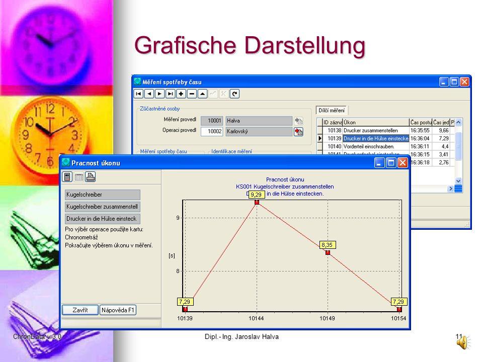 ChronData v 3.0Dipl.- Ing. Jaroslav Halva11 Grafische Darstellung
