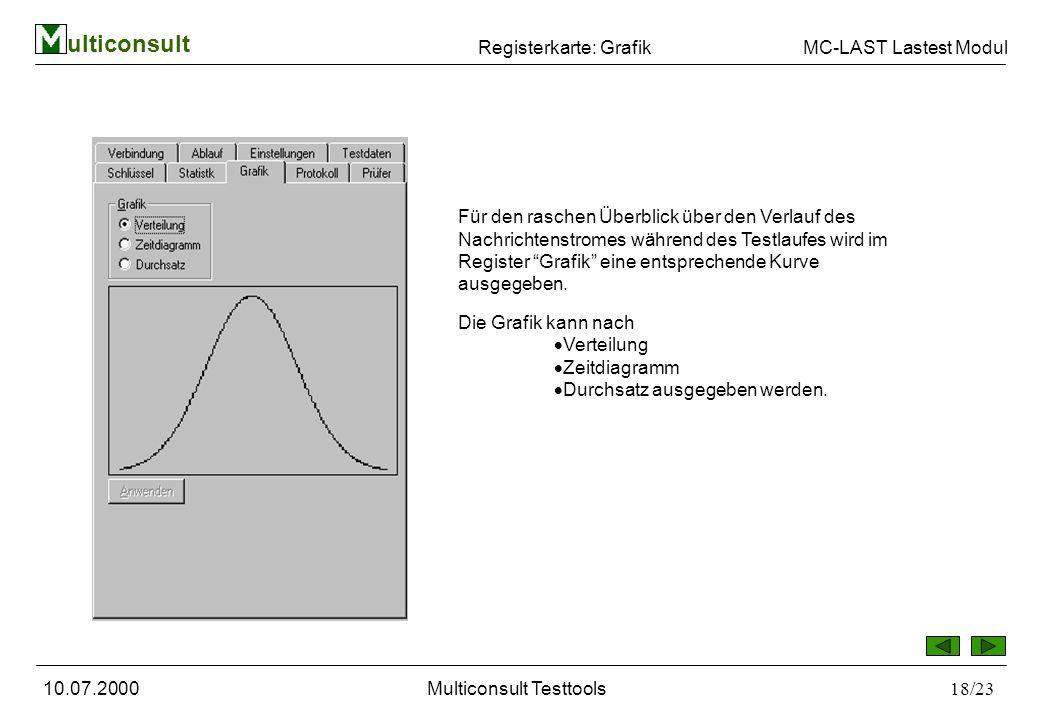 ulticonsult MC-LAST Lastest Modul 10.07.2000Multiconsult Testtools18/23 Registerkarte: Grafik Für den raschen Überblick über den Verlauf des Nachrichtenstromes während des Testlaufes wird im Register Grafik eine entsprechende Kurve ausgegeben.