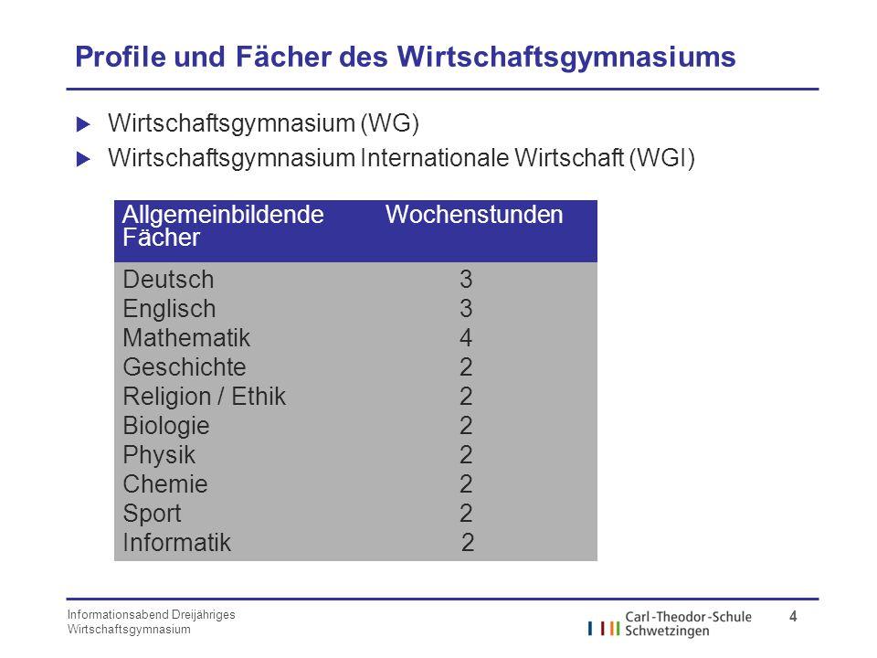 Informationsabend Dreijähriges Wirtschaftsgymnasium 5 Profile im Vergleich WG Std.WGI Std.